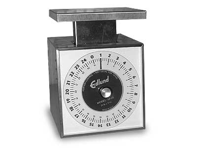 weighting to measure
